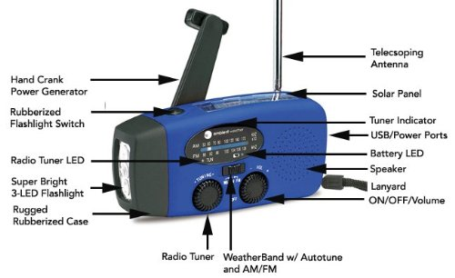 3.Tips for using weather radios